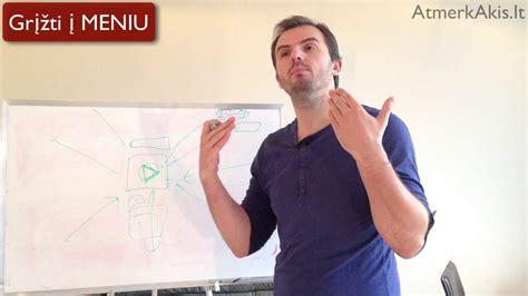web seminarai video 30 dienu issukis youtube marketingas ...