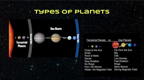 Our Solar System(2