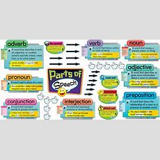 Easy Way To Remember The Parts Of Speech  Lifestyle Filipino By Chris Delacruz