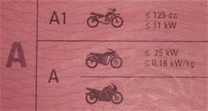 Permis Gros Cube Prix : prix du permis a2 moto plein phare ~ Medecine-chirurgie-esthetiques.com Avis de Voitures