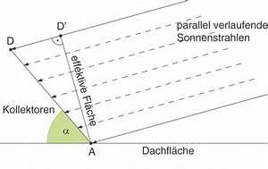 Kollektorfläche Berechnen Formel : b1 analytische geometrie abi 2015 mathe abitur gk wtr hessen tipps ~ Themetempest.com Abrechnung