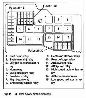Engine Wiring Diagram 1996 Bmw 328i 41597 Antennablu It