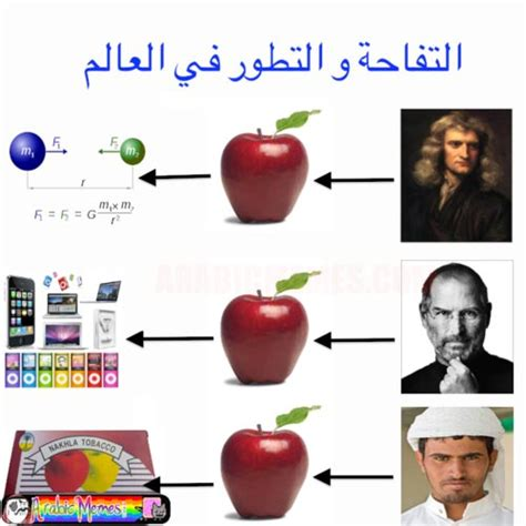 Arabic Meme - 19 epic arab memes that all arabs can relate to barakabits