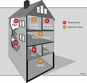 Wie Rauchmelder Installieren : rauchmelder was bei kauf und installation zu beachten ist ~ Lizthompson.info Haus und Dekorationen