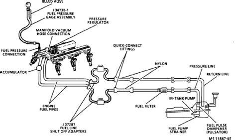 Chevrolet Lumina Questions Where The Fuel Pressure