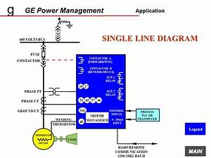 G Ge Power Management Mmii Intelligent Mcc Controller