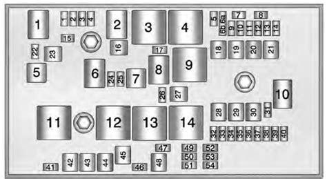 chevrolet volt  fuse box diagram auto genius