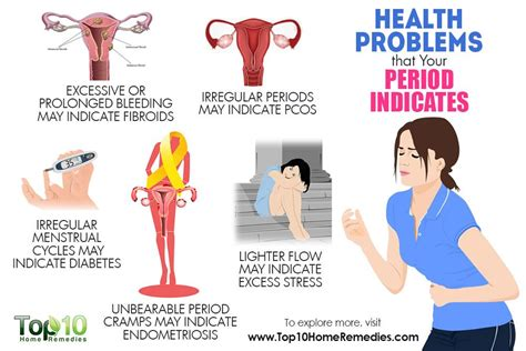 Health Problems That Your Period Indicates  Top 10 Home Remedies