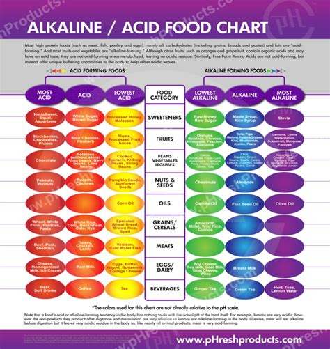 alkaline  acidic   care natalie jill official site
