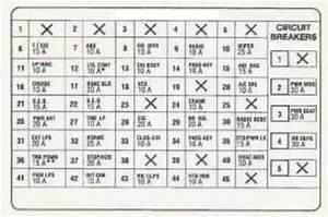 Buick Roadmaster  1994  - Fuse Box Diagram