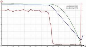 Freier Fall Geschwindigkeit Berechnen : gruppe 2 experimente mit dem beschleunigungssensor mascil ph freiburg ~ Themetempest.com Abrechnung