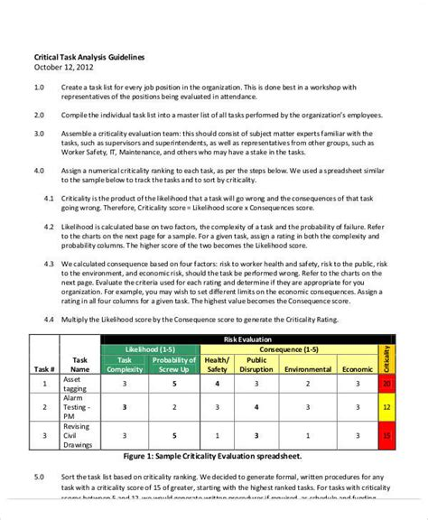 critical analysis templates  google docs ms word pages
