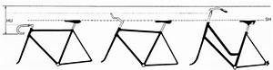 Fahrrad Lenker Hollandrad : sitzpositionen fahrrad trekkingbike mountainbike rennrad ~ Jslefanu.com Haus und Dekorationen