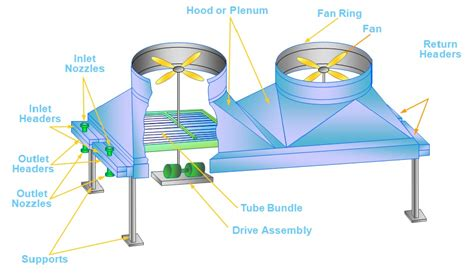 Wiring Ceiling Fan With Light by Dc Fan Wiring Dc Get Free Image About Wiring Diagram