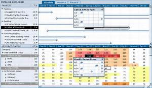 Resource Gantt Chart In Excel 10 Resource Allocation Spreadsheet Excel Spreadsheets Group