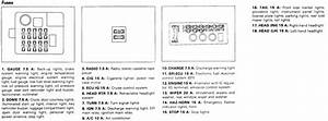 Fig  Fig  5  Fuse And Circuit Breaker Ratings