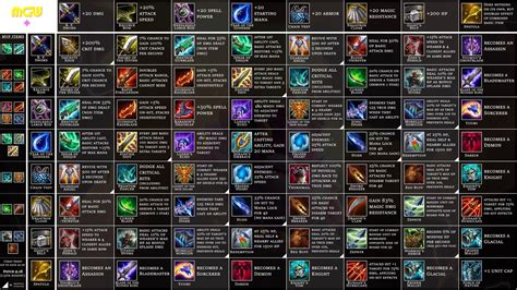 teamfight tactics tft item cheat sheet mgw game
