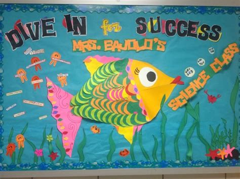 back to school bulletin boards amp classroom ideas archives 964 | welcome back science class bulletin board