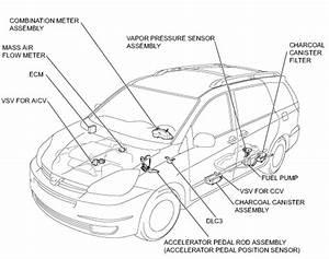 1991 Toyota Camry 2 5l Mfi Dohc 6cyl