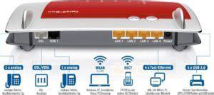 wlan router kaufen wlan router kaufen testsieger 2018 preisvergleich