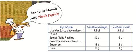 cuisiner sans balance produits titille papilles