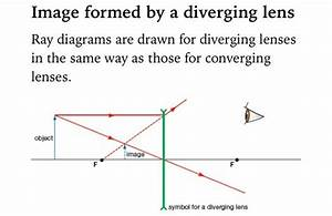 Ray Diagram For An Image Formed By A Diverging Lens