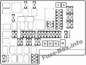 Fuse Box Diagram Scion Fr