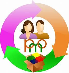 Program Management Clipart | www.imgkid.com - The Image ...