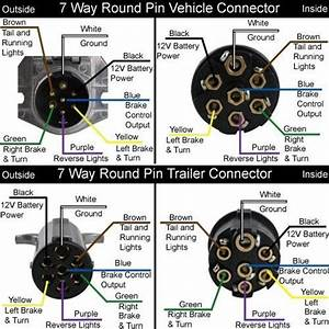 Fifth Wheel Camper Hitch Wiring Diagram