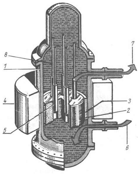 Разберёмся в сложном хитросплетении технологического оборудования атомной электростанции