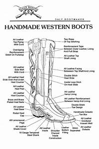 Price List For Cowboy Western Boots Resoling Repair And