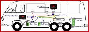 How Do Rvers Get Their Basic Utilities