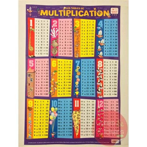cuisine de reference livre poster educatif les tables de multiplications
