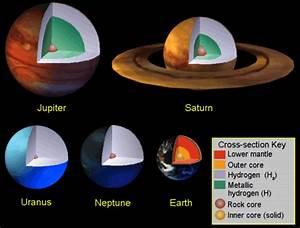 Module 11 Jupiter