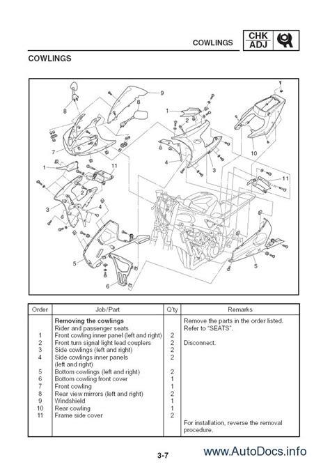 2008 Yamaha R6 Wiring Diagram Part by Yamaha Yzf R6 2008 Repair Manual Repair Manual Order