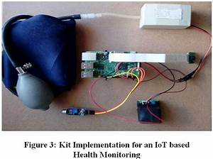 Health Monitoring System Using Raspberry Pi And Iot