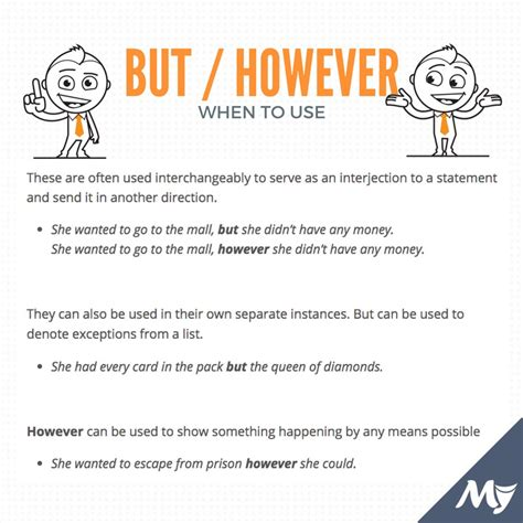 When To Use But Vs However?  Myenglishteachereu Forum  Myenglishteachereu Forum