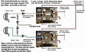 Vtx Signals