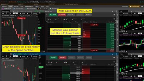 sink or swim trading thinkorswim options trading tutorial hahn tech llc
