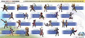 Final Fantasy Explorers39 21 Job Classes Detailed Gematsu