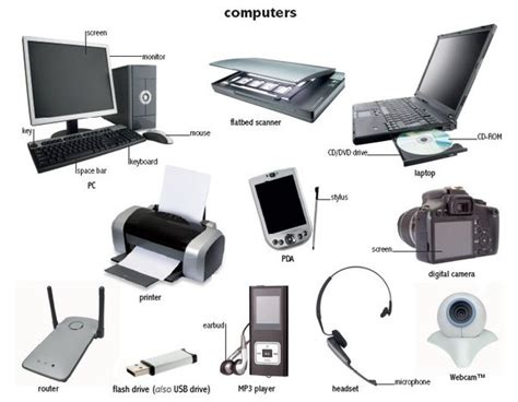 What Is A Computer And Its Components?  Quora. Motorcycle Mechanic Training Schools. Emergency Evacuation Plans Template. Lawn Pest Control Jacksonville Fl. Incident Response Program Find A Tax Attorney. Dish Satellite Special Carpet Cleaner Repairs. Orthodontics Jacksonville Fl Vdi Full Form. Us Whistleblower Protection Act. Gen Liability Insurance Sea Mar Dental Seattle