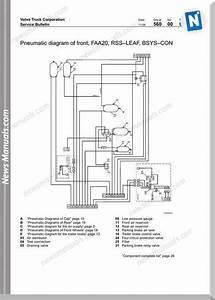Volvo Fh Fm Neumatic Diagram