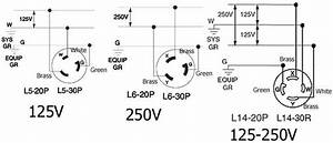 30a 125 250v Wiring Diagram