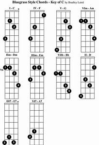 Free Mandolin Chord Chart Key Of C Mandolin Lessons