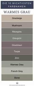 Grau Bis Schwarzbrauner Farbton : farbnamen wie hei en deine besten farben farbberatung und stilberatung in berlin ~ Markanthonyermac.com Haus und Dekorationen