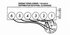 What Is The Firing Order And Distributor Rotation For A