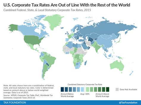 Putting A On America S Tax Returns A How The U S Corporate Tax Rate Compares To The Rest Of