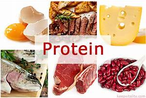 Protein  U0026 Where To Find It