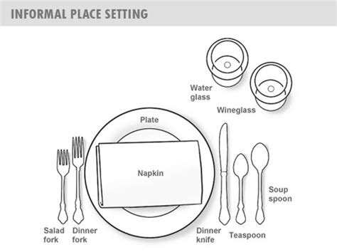 Guide To Table Place Setting And Dining Etiquette To