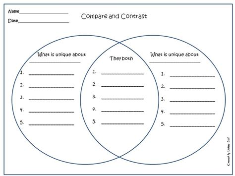 Compare And Contrast Graphic Organizer By Grafmrs  Teaching Resources Tes